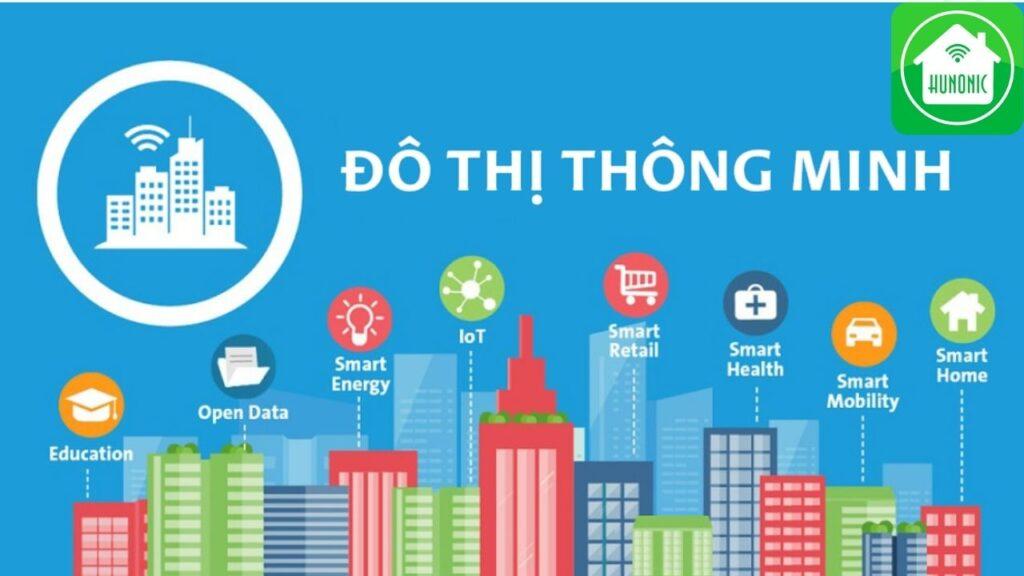IoT trong lĩnh vự đô thị thông minh